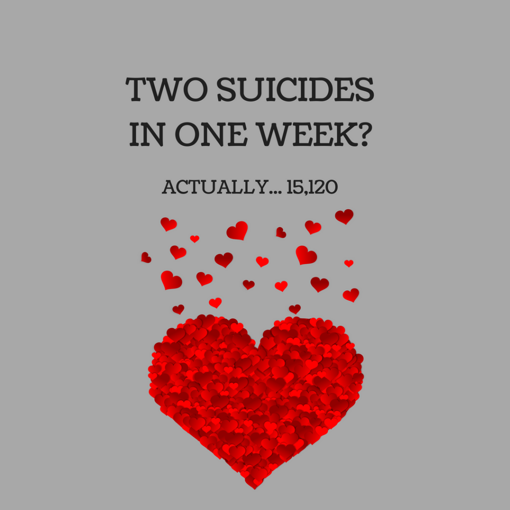 Suicide image statistics